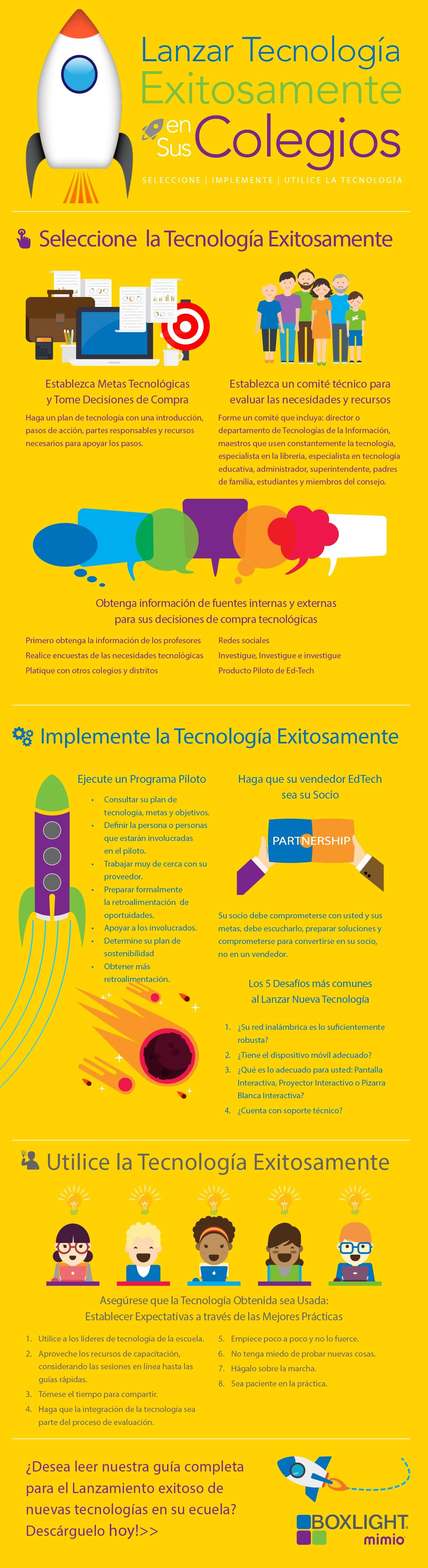 lanzar-tecnologia-exitosamente-en-sus-colegios-infografia