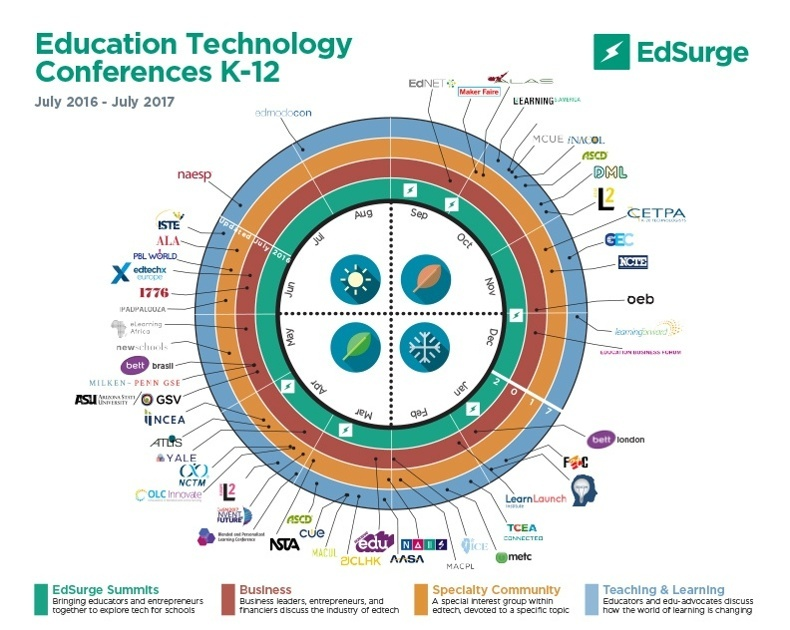 edsurge_k-12_2016-17_confcal